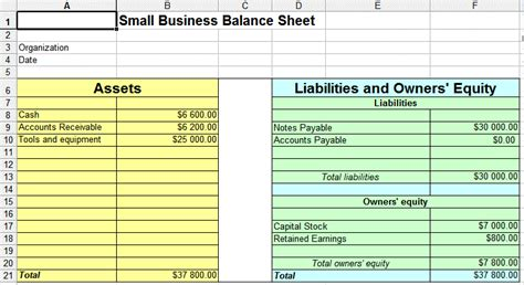 small business balance sheet template business entities balance sheet