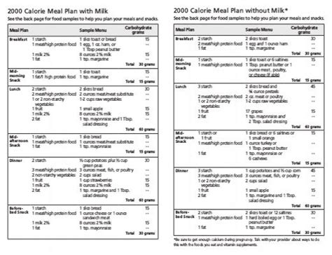 protein 2000 calorie diet gestational diabetes 2000 calorie meal plan health