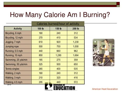 How Many Calories Does Detox Burn by Obesity Diet And Exercise