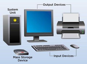 25  best ideas about Hardware components on Pinterest