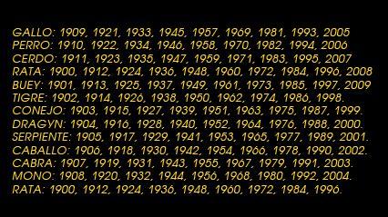 Calendario Chino 2016 Tigre Hor 243 Scopo Chin 234 S 2017 Eltarot Ws