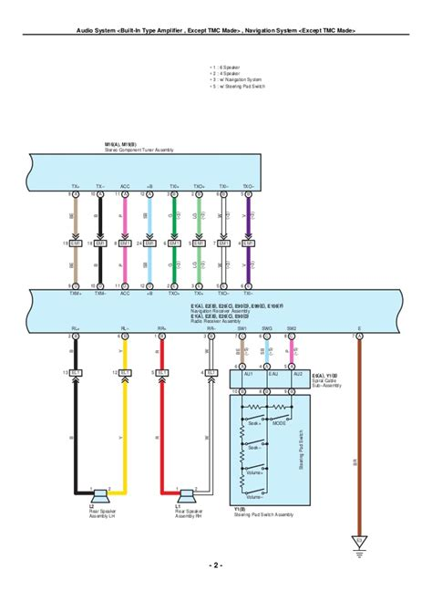 toyota wiring diagrams pdf free wiring diagrams