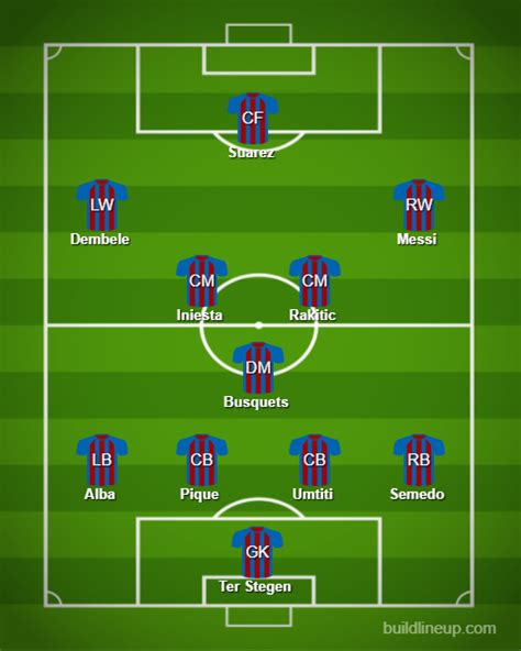 barcelona formation 2017 how will dembele fit in at barcelona thrilling 4 3 3