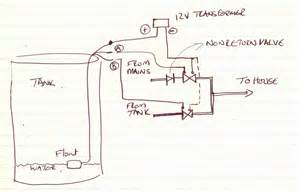 wiring diagram for normally open float switch get free image about wiring diagram