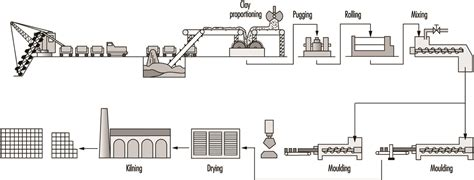 using wood ash spray in ceramic firing glass ceramics and related materials