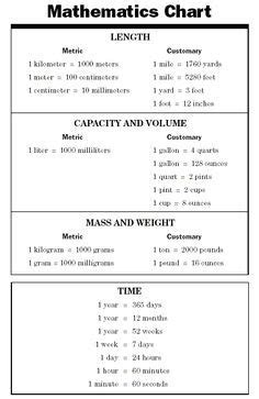 mathematics chart   Nursing math, Math charts, Medical math