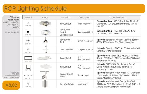 schedule lights with hok collaborative senior project by yadi nunez at coroflot com