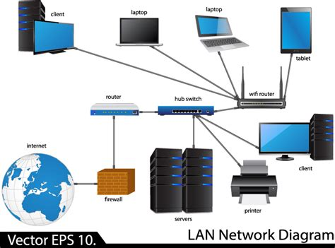lan network diagram free vector graphic