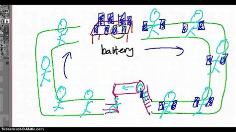 vacuum transistor equivalent vacuum transistor