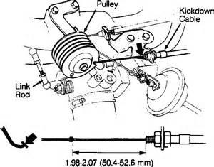 Volvo 940 Repair Manual Volvo 960 Throttle Adjustment Repair Manual