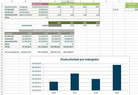 layout en excel descargar plantilla de plan financiero en excel gratis