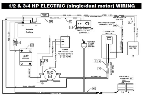 mountain tarp wiring diagram wiring harness wiring diagram
