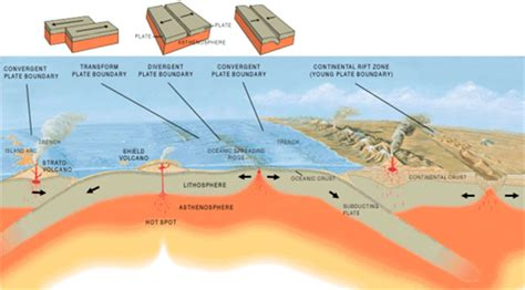 tectonic plate map asbaquez may 25 2011
