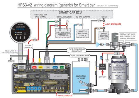 smart car wiring diagram smart 451 fuse box diagram engine diagram elsavadorla