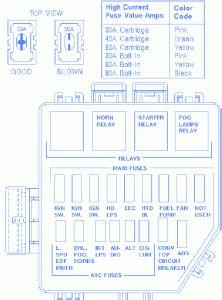 ford mustang mach   fuse boxblock circuit breaker diagram carfusebox