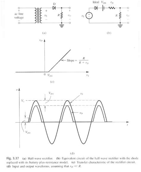 rectifier diode discussion lab01