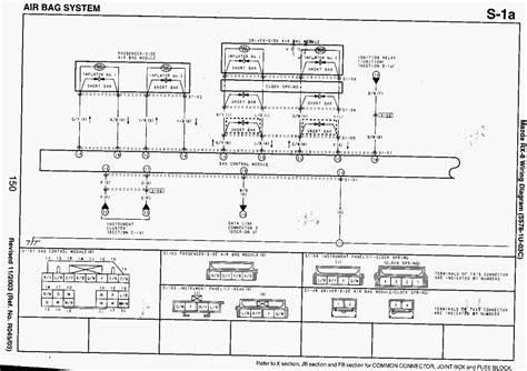airbag switch box wiring diagram hei distributor cap