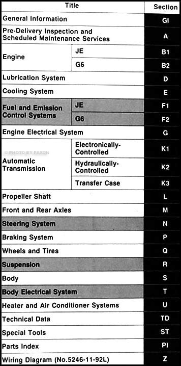 free auto repair manuals 1993 mazda mpv navigation system 1993 mazda mpv repair shop manual original