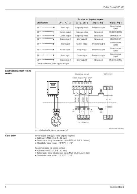 flow meters wiring diagram wiring diagram with