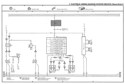 land cruiser fuse box wiring diagram wireless radio diagram