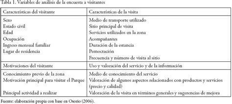 preguntas de aspectos familiares lengua y literatura la encuesta