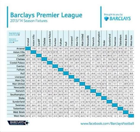 Barclays Pl Table Barclays Premier League 2013 14 Premier League Fixtures