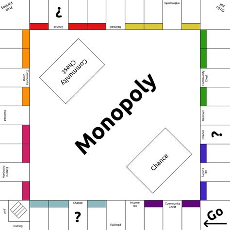 Monopoly Template By Lunarcloud On Deviantart Monopoly Board Template Pdf
