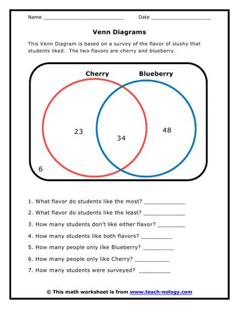 grade 8 maths worksheets multiplication worksheets