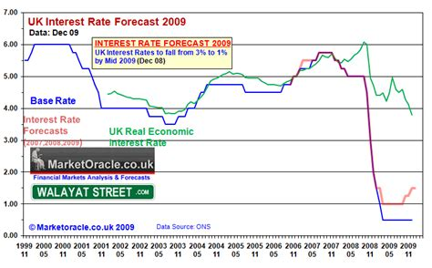 house interest rates house interest rates uk house plan 2017
