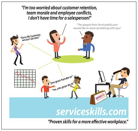 retail customer service tips archives