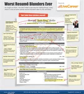 popular reflective essay editing website usa application letter