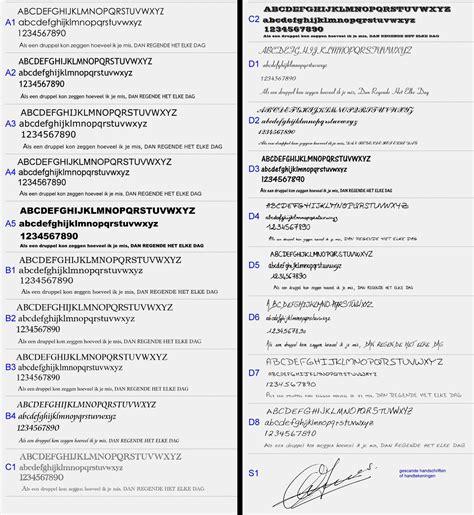 Home Design Software standaard lettertypes multi ets te grootegast