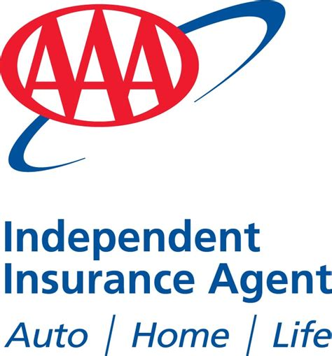 aaa insurance  mielak group home rental insurance