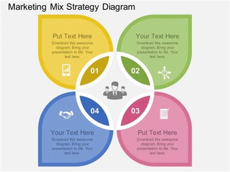 Distribution Strategy Template by Marketing Mix Strategy Diagram Powerpoint Template