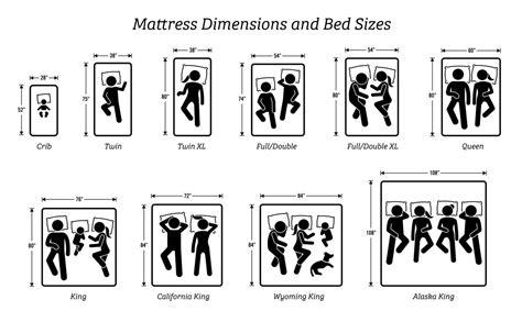 dimensione materasso matrimoniale dimensioni materasso matrimoniale il benessere visto