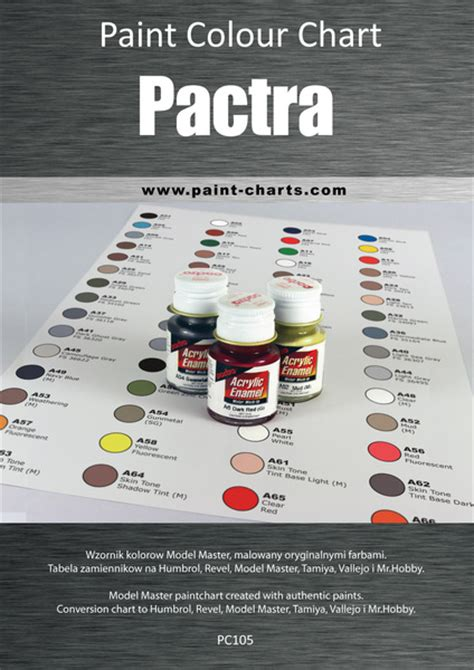 paint colour chart pactra 12mm pjb pc105
