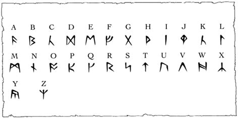 printable runic alphabet viking runenschrift drachenz 228 hmen leicht gemacht wiki fandom