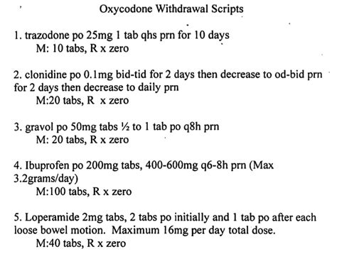 Chronic After Opiate Detox by Opiate Withdrawal Causes Symptoms Treatment Opiate