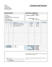 International Invoice Template by Fedex Commercial Invoice Pdf Form