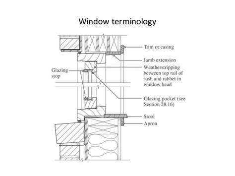 wood window section windows and ironmongery presentation for construction