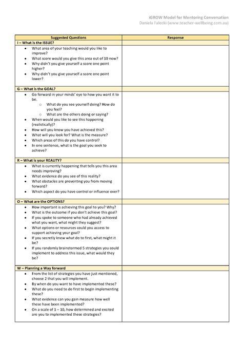 grow coaching template grow coaching template outletsonline info
