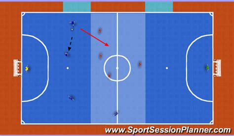 filename pattern ui futsal tactical attacking playing with a 4 0 rotation