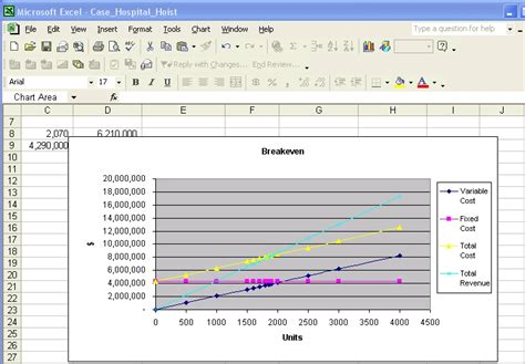even chart excel template excel line graph even point how to do a even