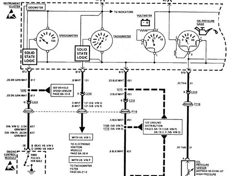 93 firebird wiring diagram 93 get free image about