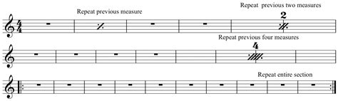 what is a section in music music notation practices