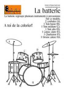 le mit batterie dessin coloriage de la batterie instrument de musique 224