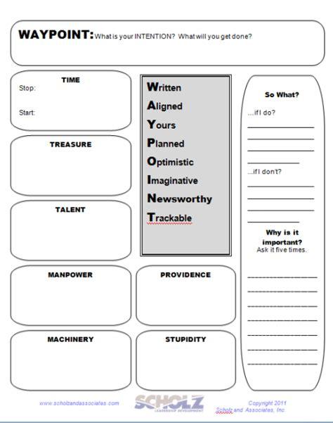 how to set waypoint goals leader snips the blog