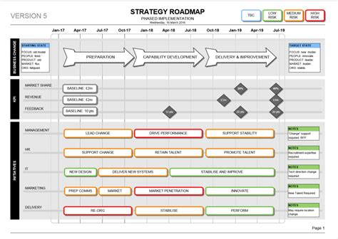 visio project plan the visio strategy roadmap template is the