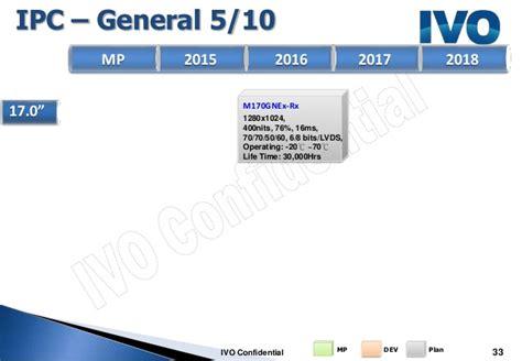 ipc general 2015 cds ivo product roadmap 2015