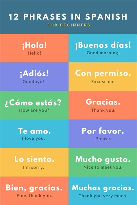 best way to learn italian for travel 17 best ideas about mexican phrases on mexican